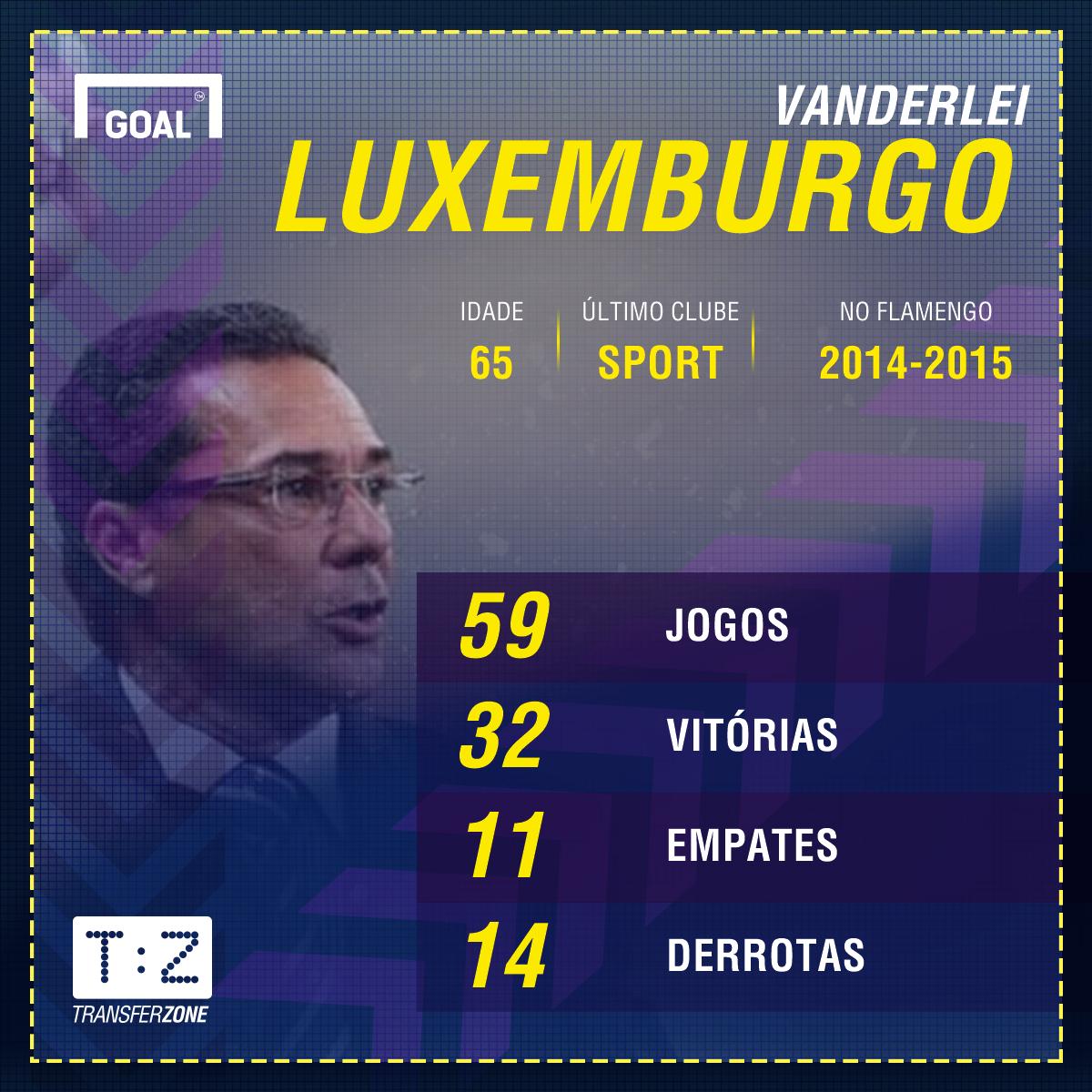 GFX Luxa no Fla 2014-2015