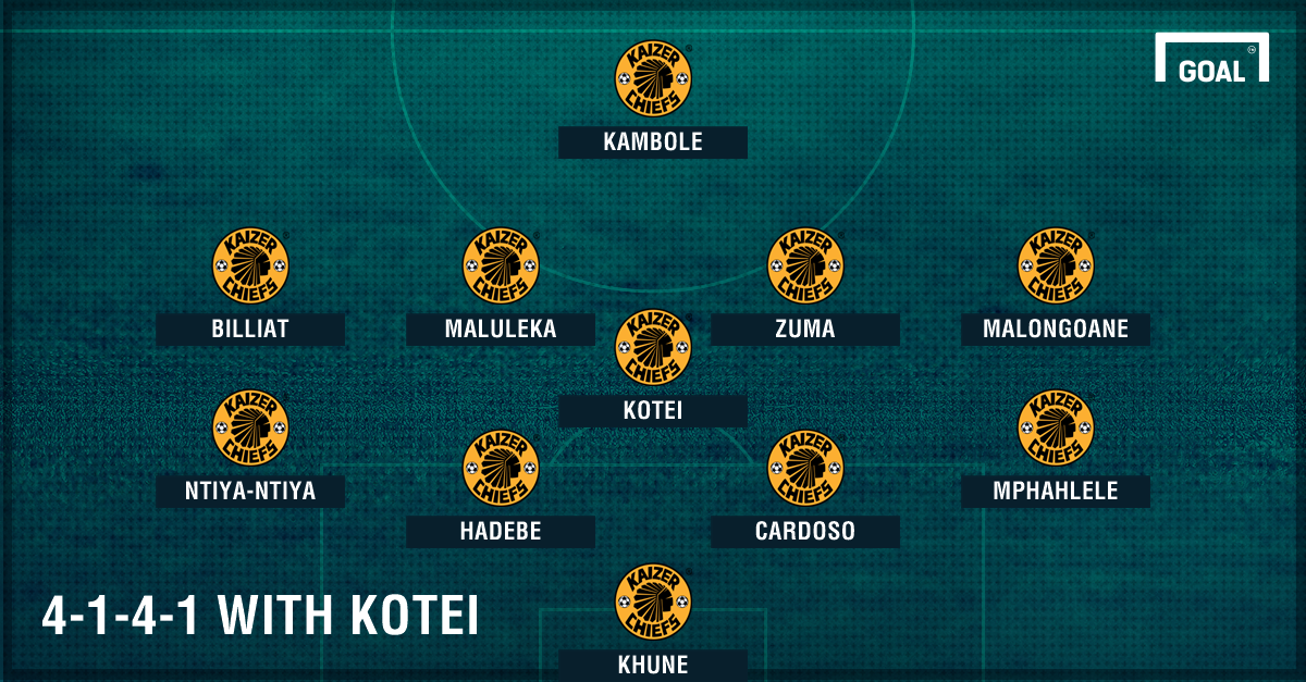 4-1-4-1 WITH KOTEI PS