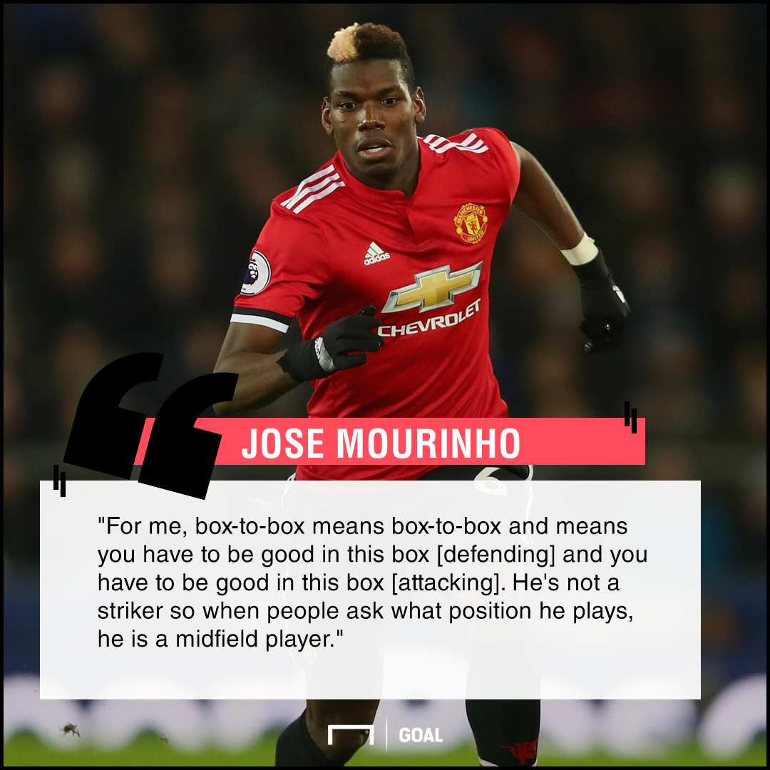 Paul Pogba Jose Mourinho position
