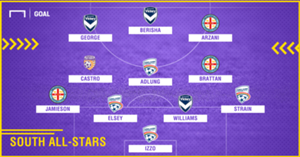 A-League South All Star GFX
