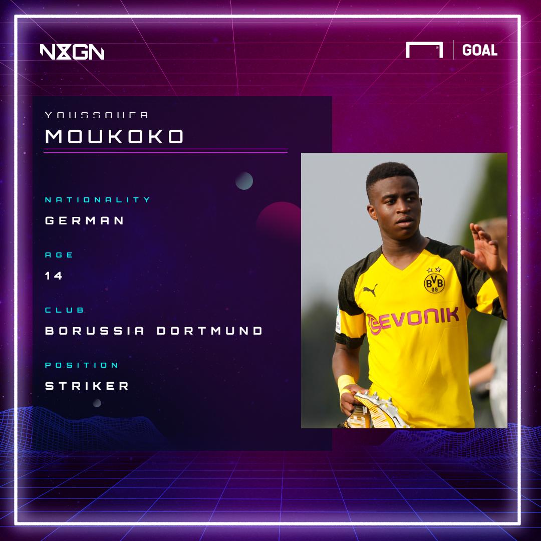 Youssoufa Moukoko GFX
