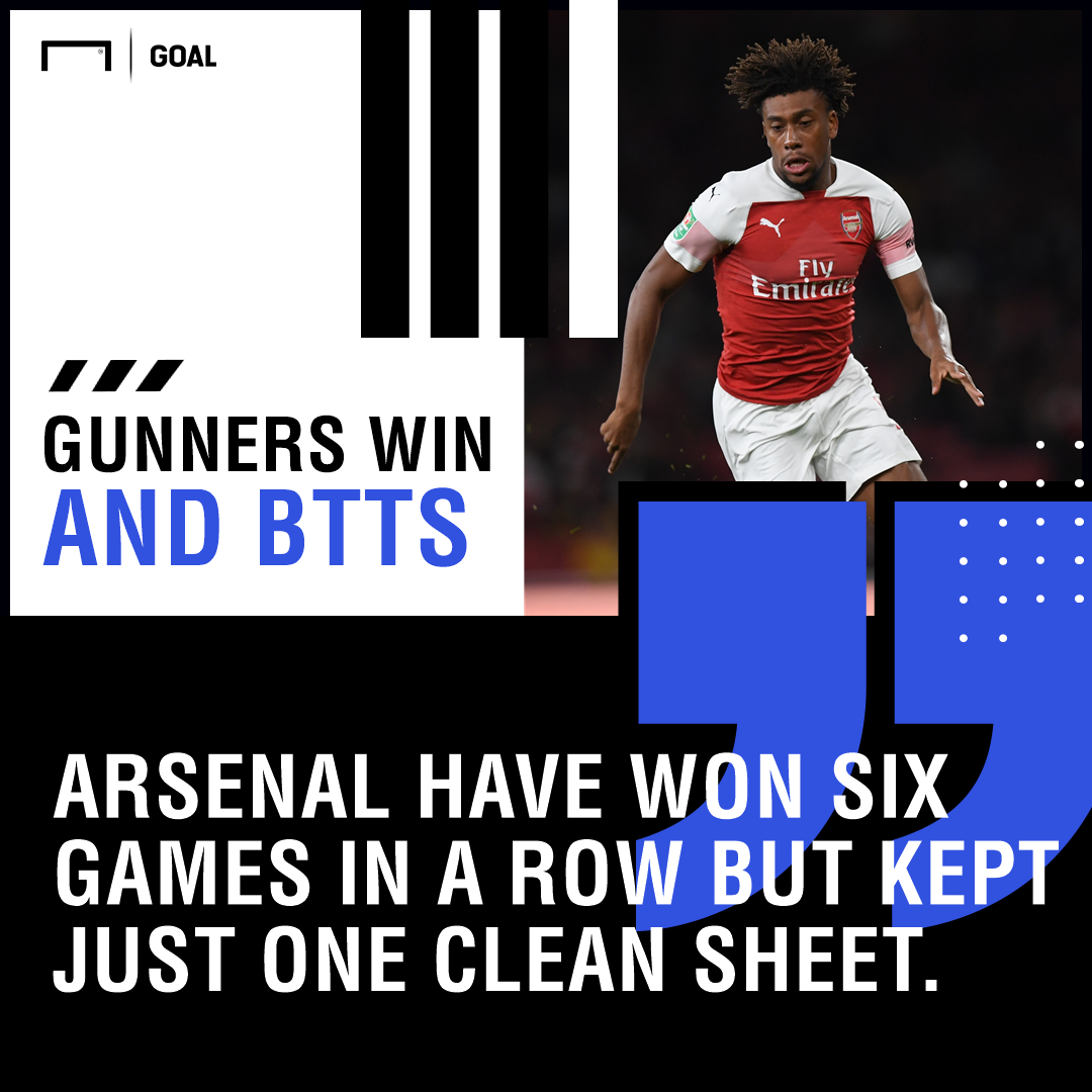 Arsenal Watford graphic