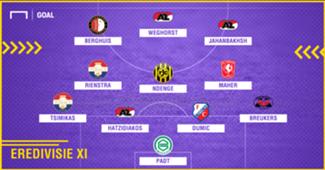 Eredivisie Team van de Week 34 2017/18