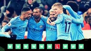 Man City Champions League Power Rankings GFX