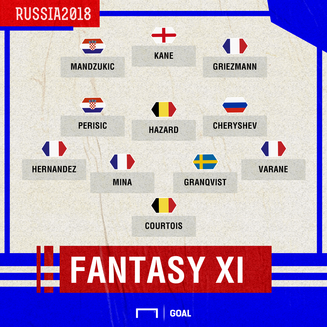 Fantasy World Cup Team of the Tournament
