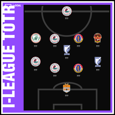 I-League 2018-19 Team of the Round 8