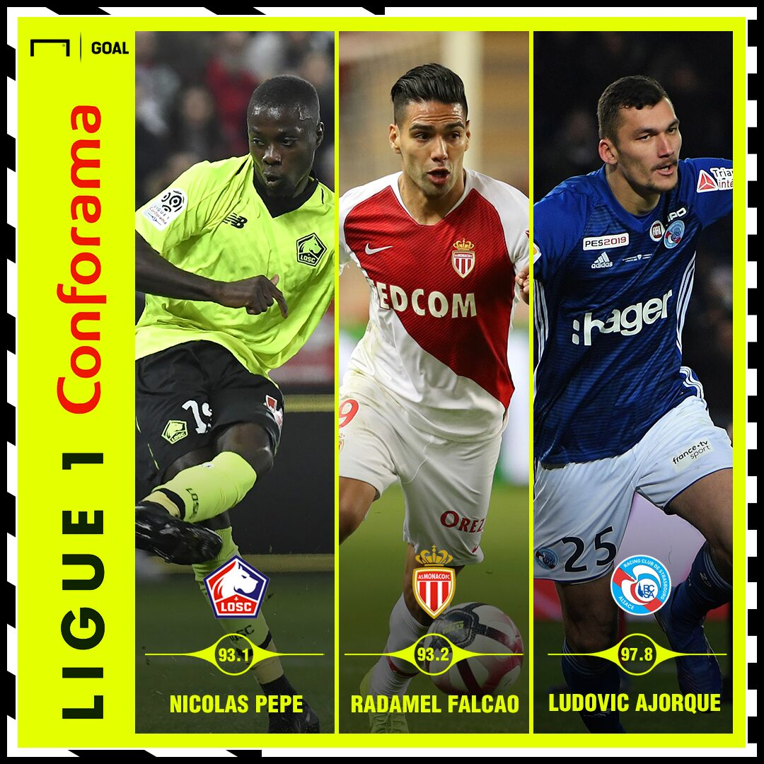 Ligue 1 Performance Index: Falcao and Pepe outshone by Ajorque