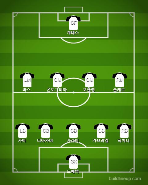 Valencia last minutes vs Barcelona