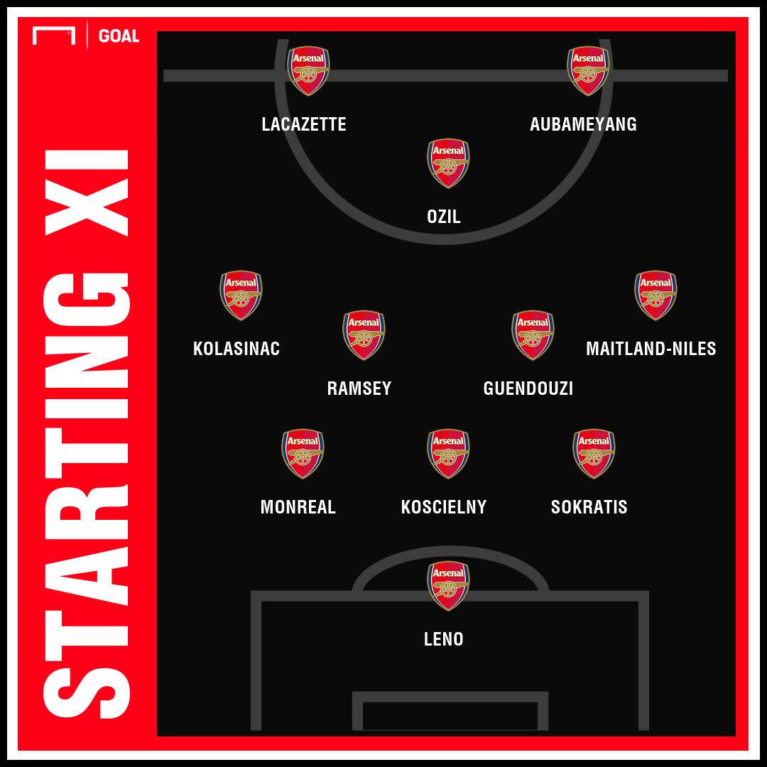 GFX Info predicted Arsenal starting XI vs Newcastle