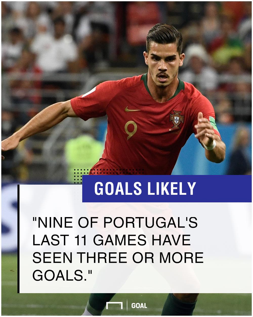 Portugal Croatia graphic