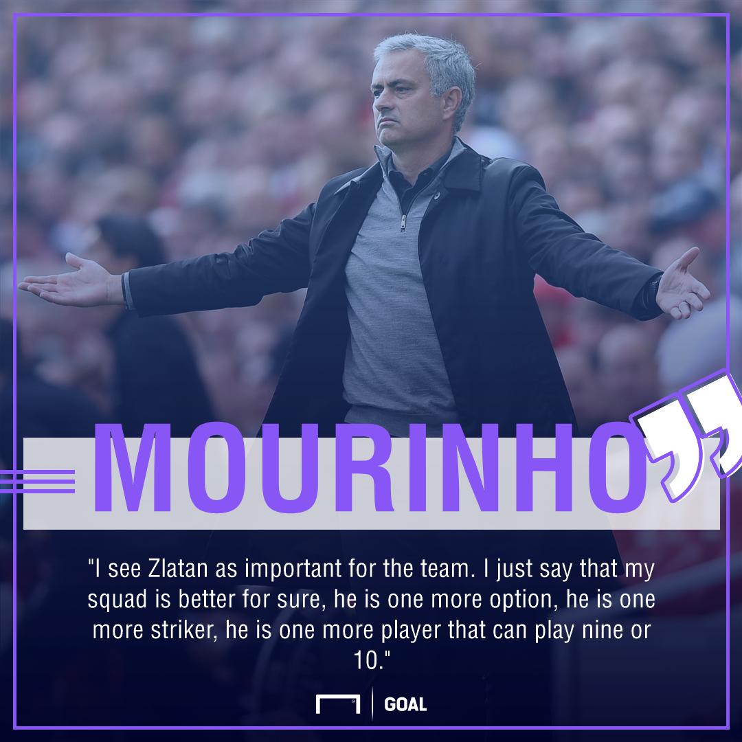 Jose Mourinho Zlatan Ibrahimovic Manchester United return