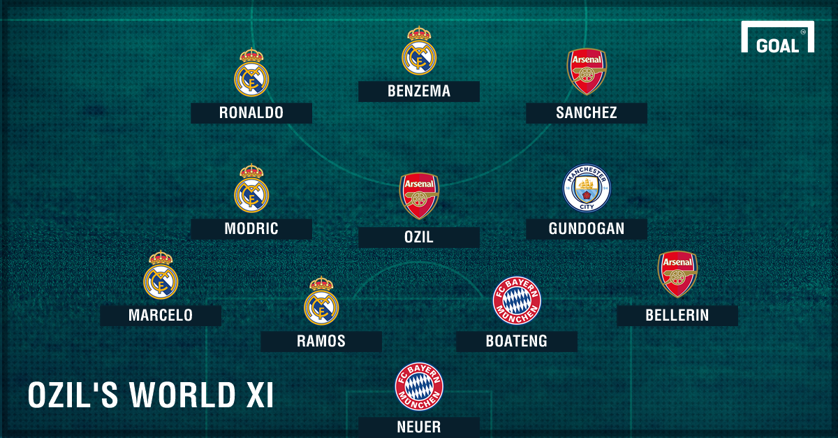 Mesut Ozil World XI