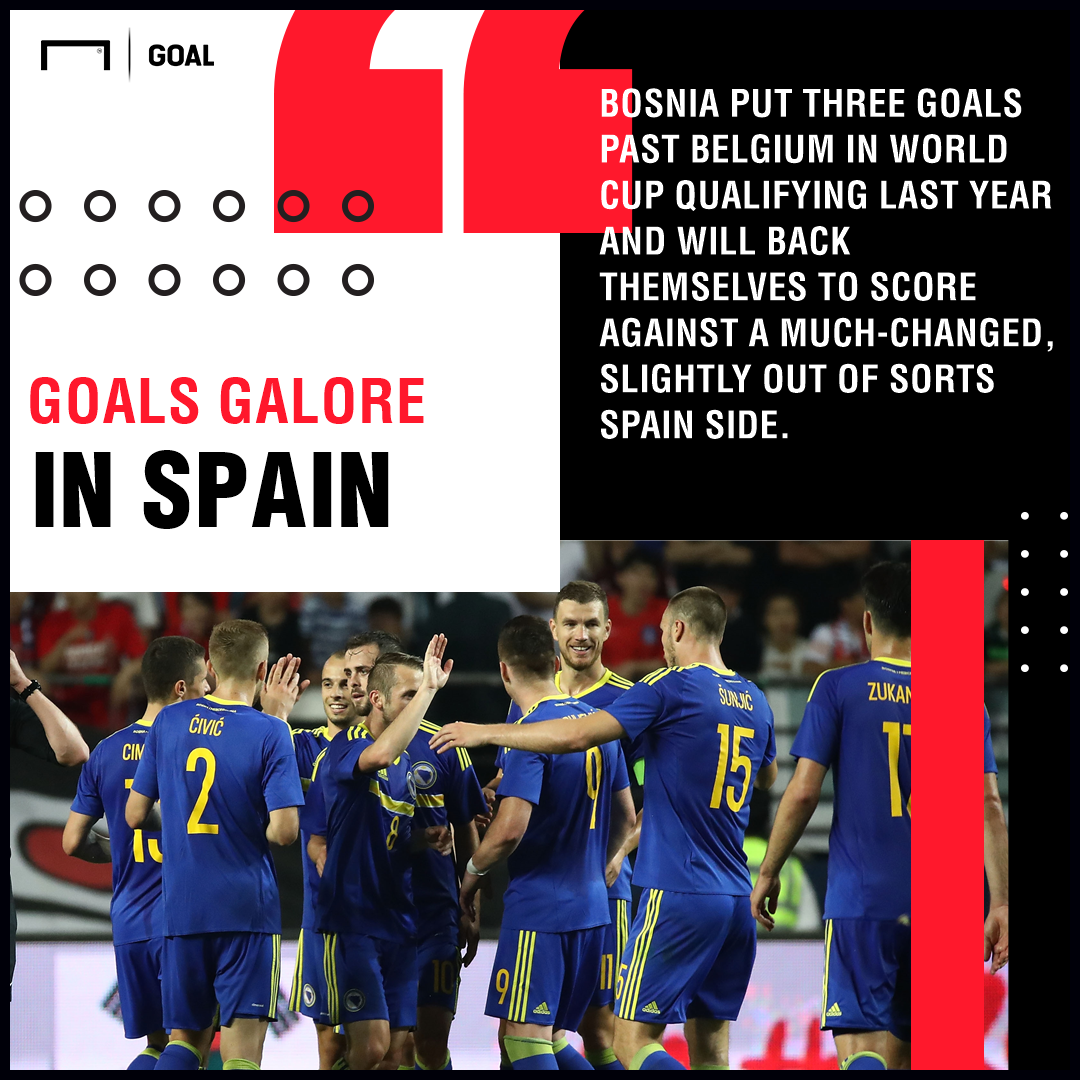 Spain Bosnia graphic