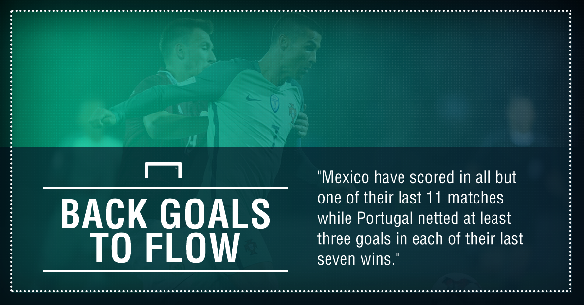 GFX Portugal Mexico betting