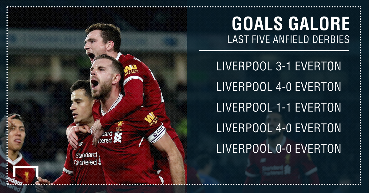 liverpool everton last five graphic