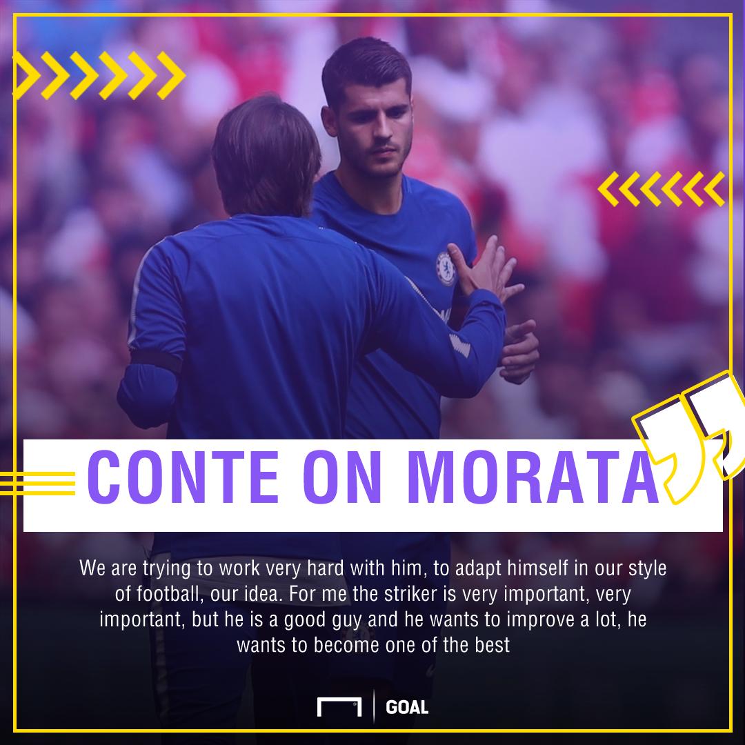 Conte on Morata GFX