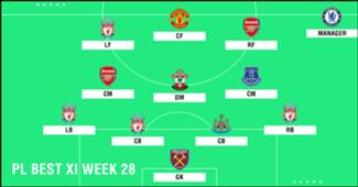 Best XI : ทีมยอดเยี่ยมพรีเมียร์ลีก 2018-2019 สัปดาห์ที่ 28