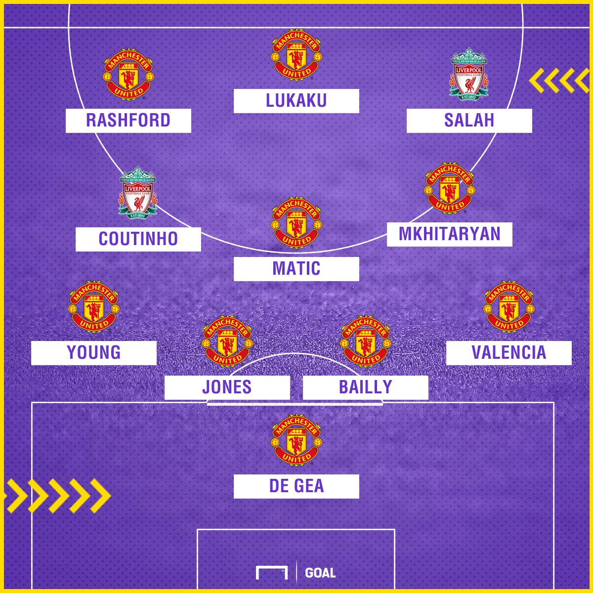 Liverpool Manchester United Combined XI GFX