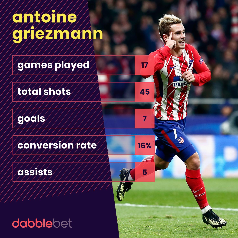 Griezmann Atletico Madrid stats Chelsea graphic