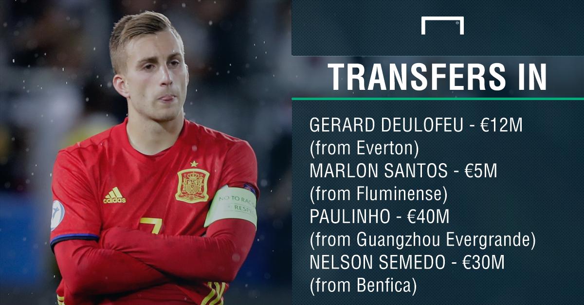 Barcelona transfers in graphic
