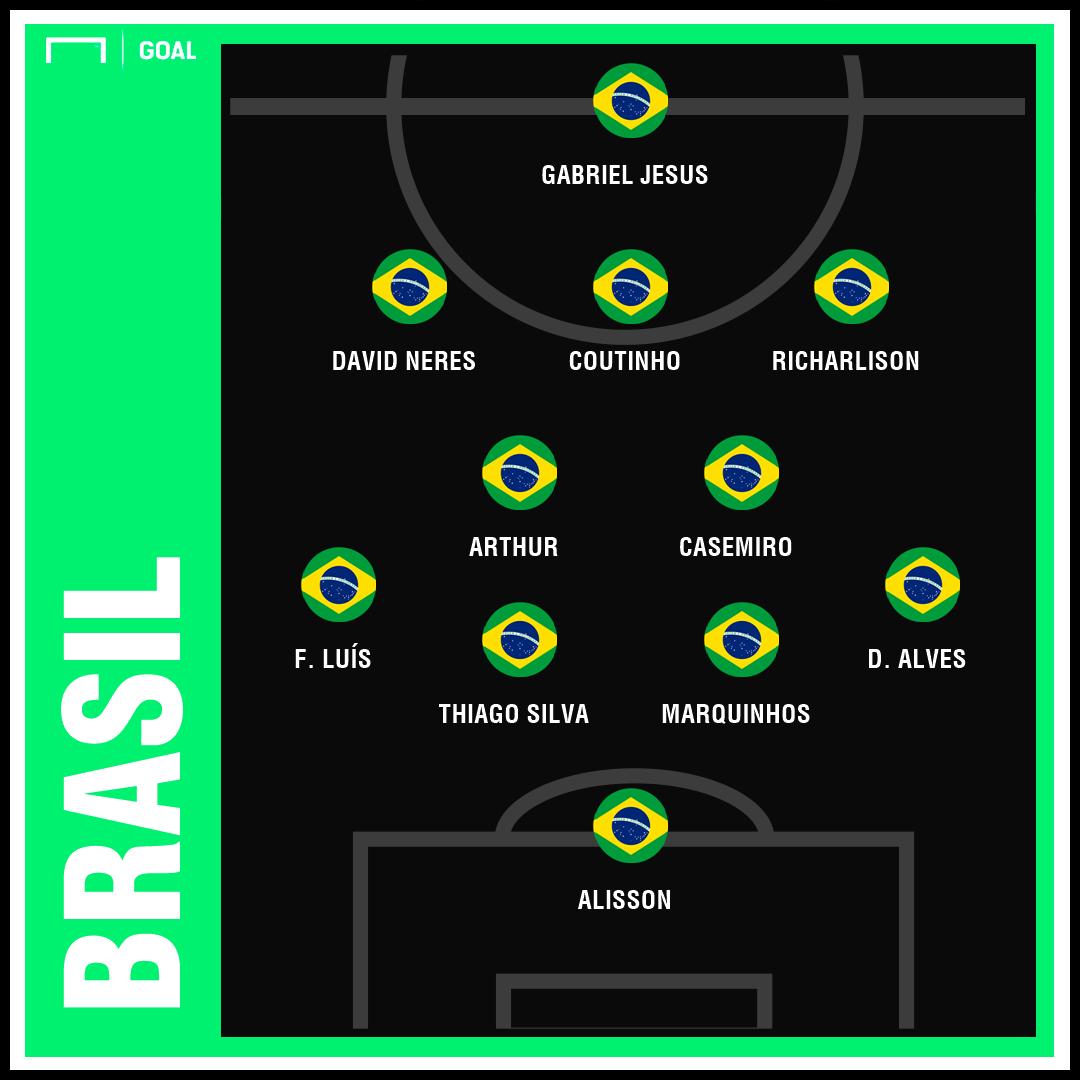 Brasil GFX