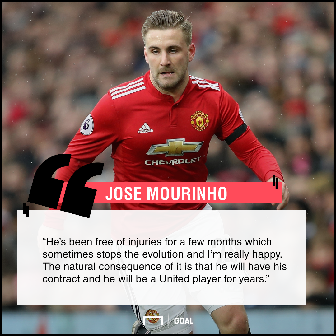Luke Shaw Jose Mourinho new contract