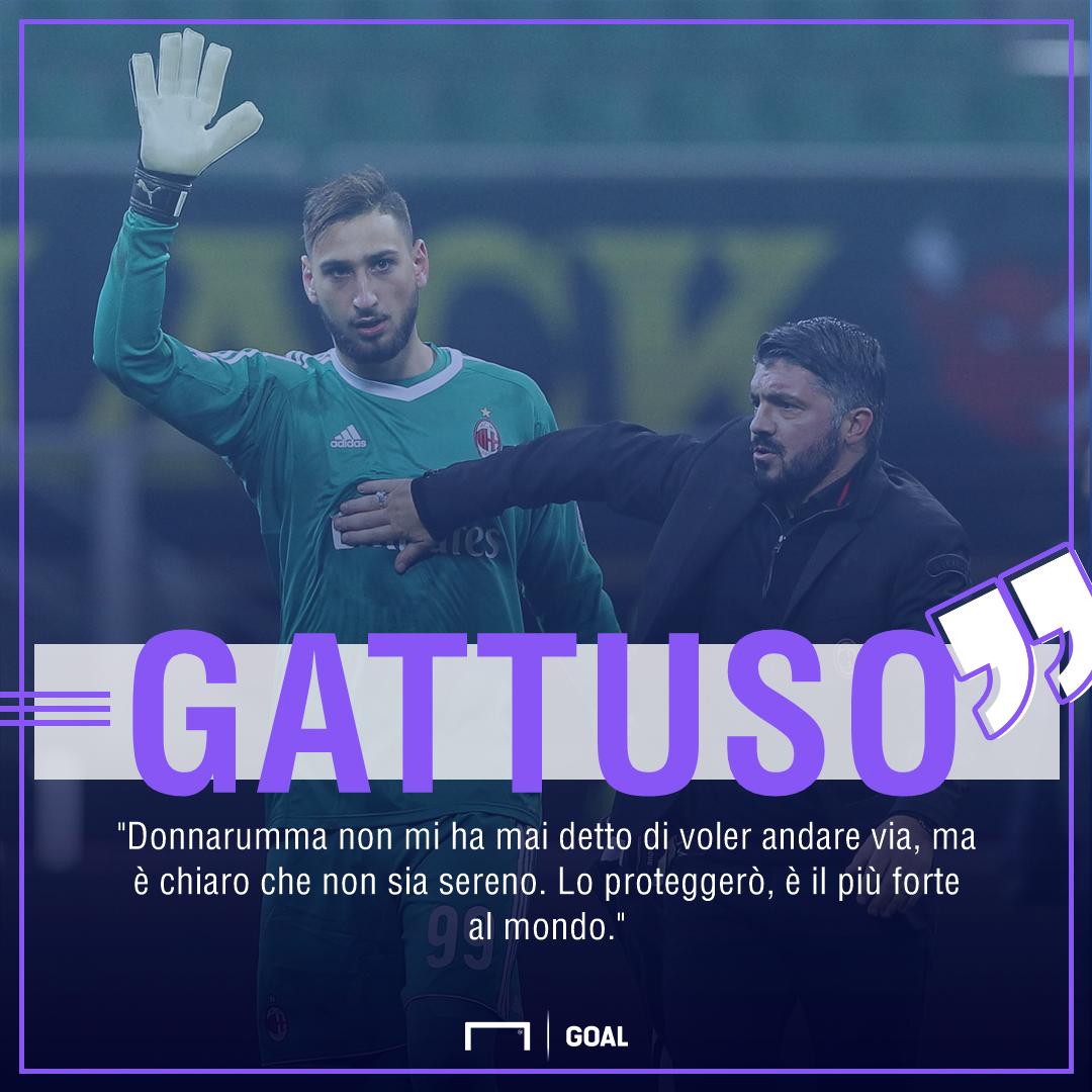 PS Gattuso su Donnarumma