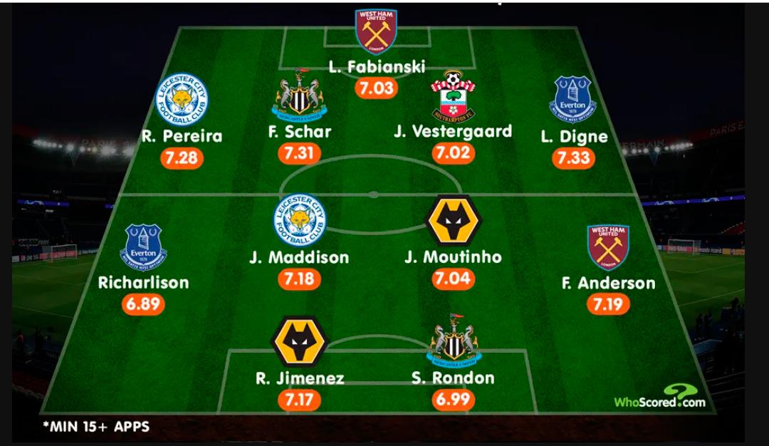 Xi mejores fichajes Premier League