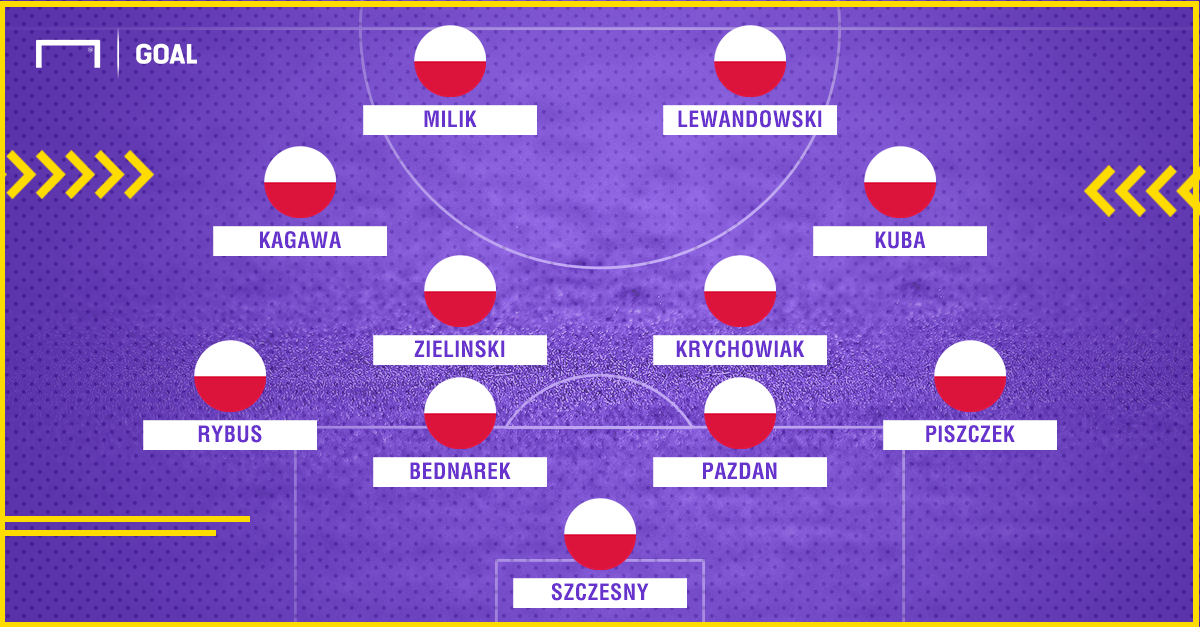 Poland Senegak potential XI