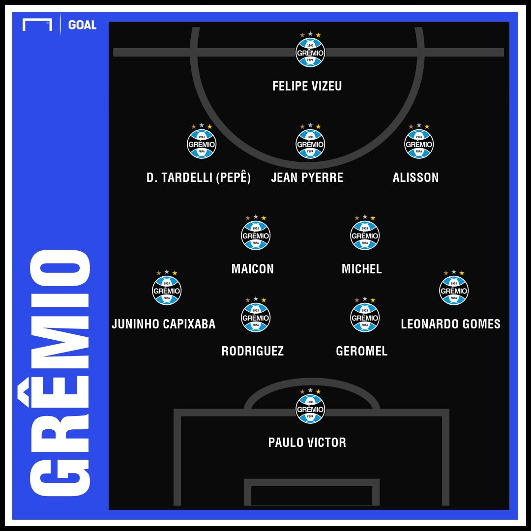 Grêmio GFX