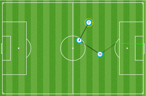 Segundo gol de Messi