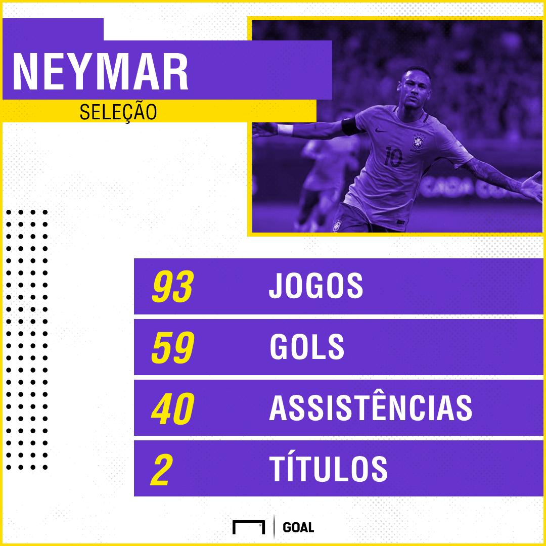 GFX Neymar Seleção