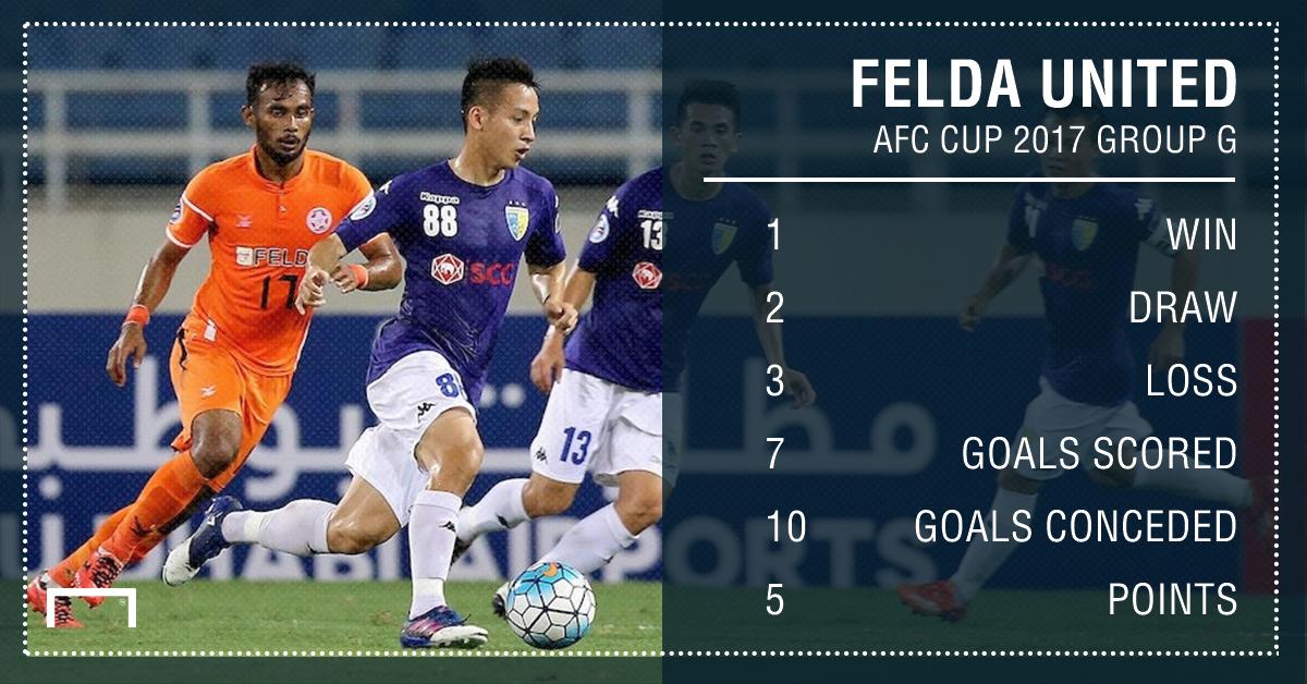 GFX Felda United, AFC Cup, 03/05/2017
