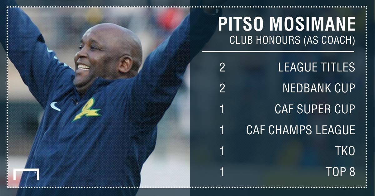 Pitso Mosimane honours PS
