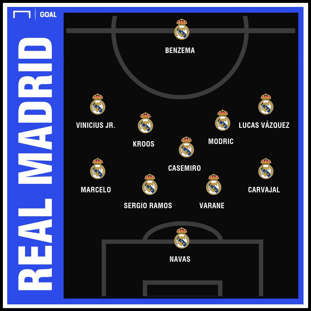 GFX Real Madrid 05022019