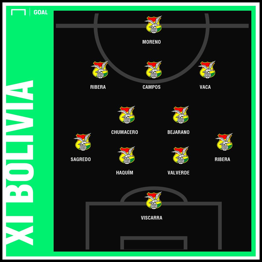 XI Bolivia