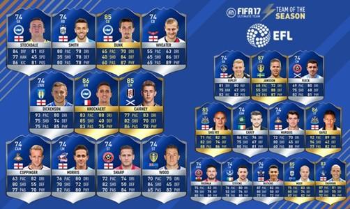 FIFA EFL Ultimate Team
