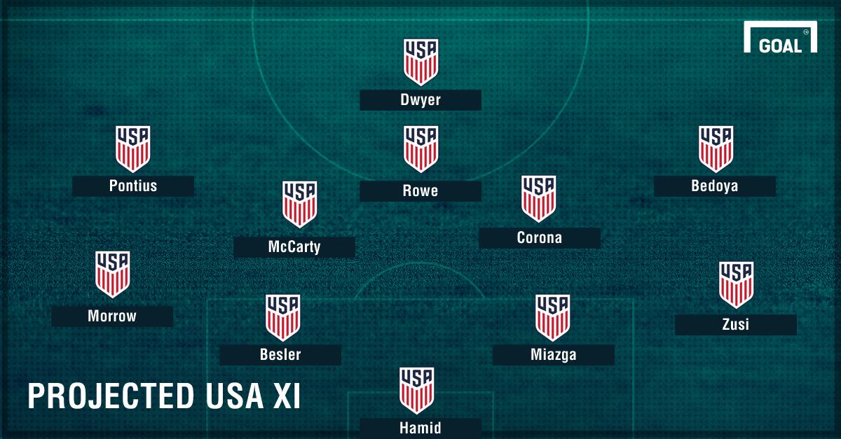 GFX Projected USA XI vs. Nicaragua