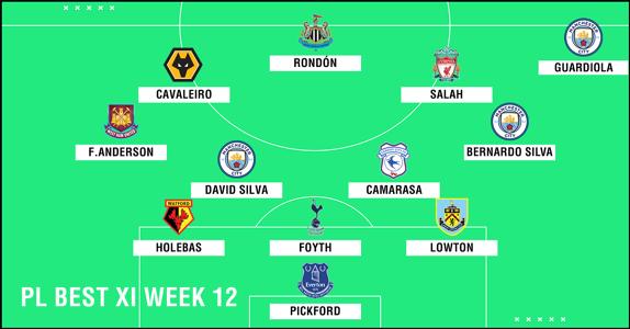Best XI : ทีมยอดเยี่ยมพรีเมียร์ลีก 2018-2019 สัปดาห์ที่ 12