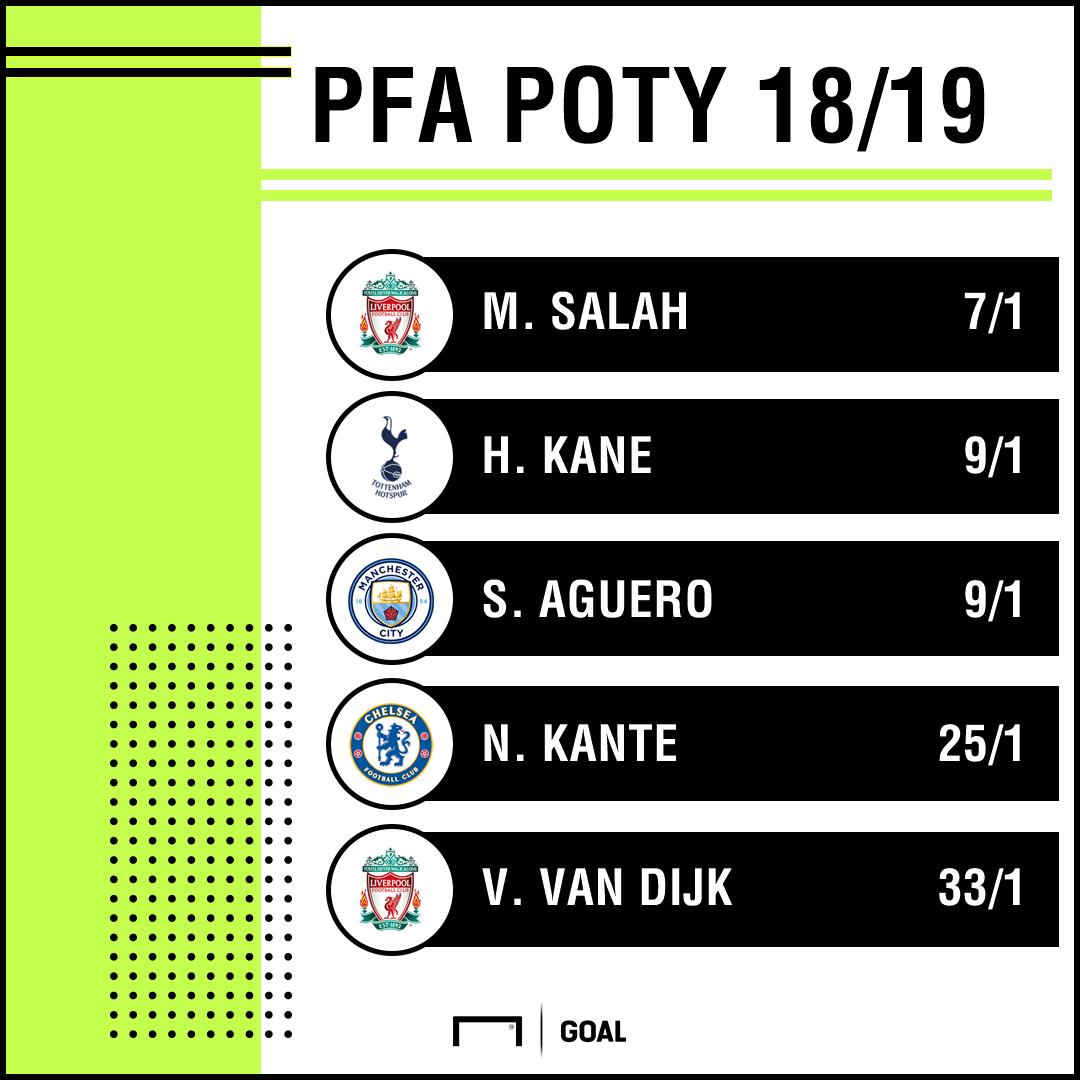 PFA Poty odds 2108 graphic