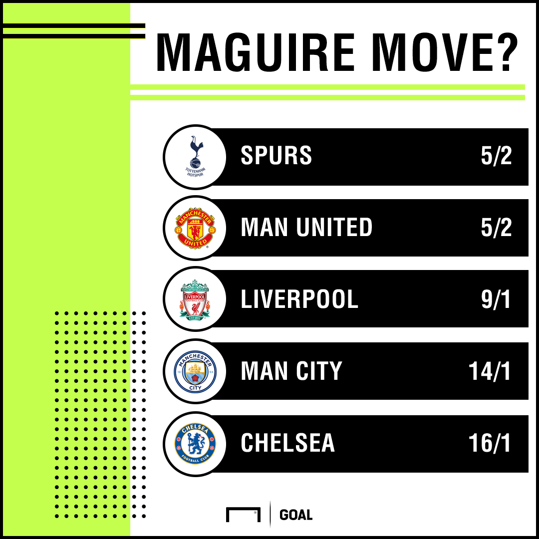 Maguire transfer odds 1607 graphic