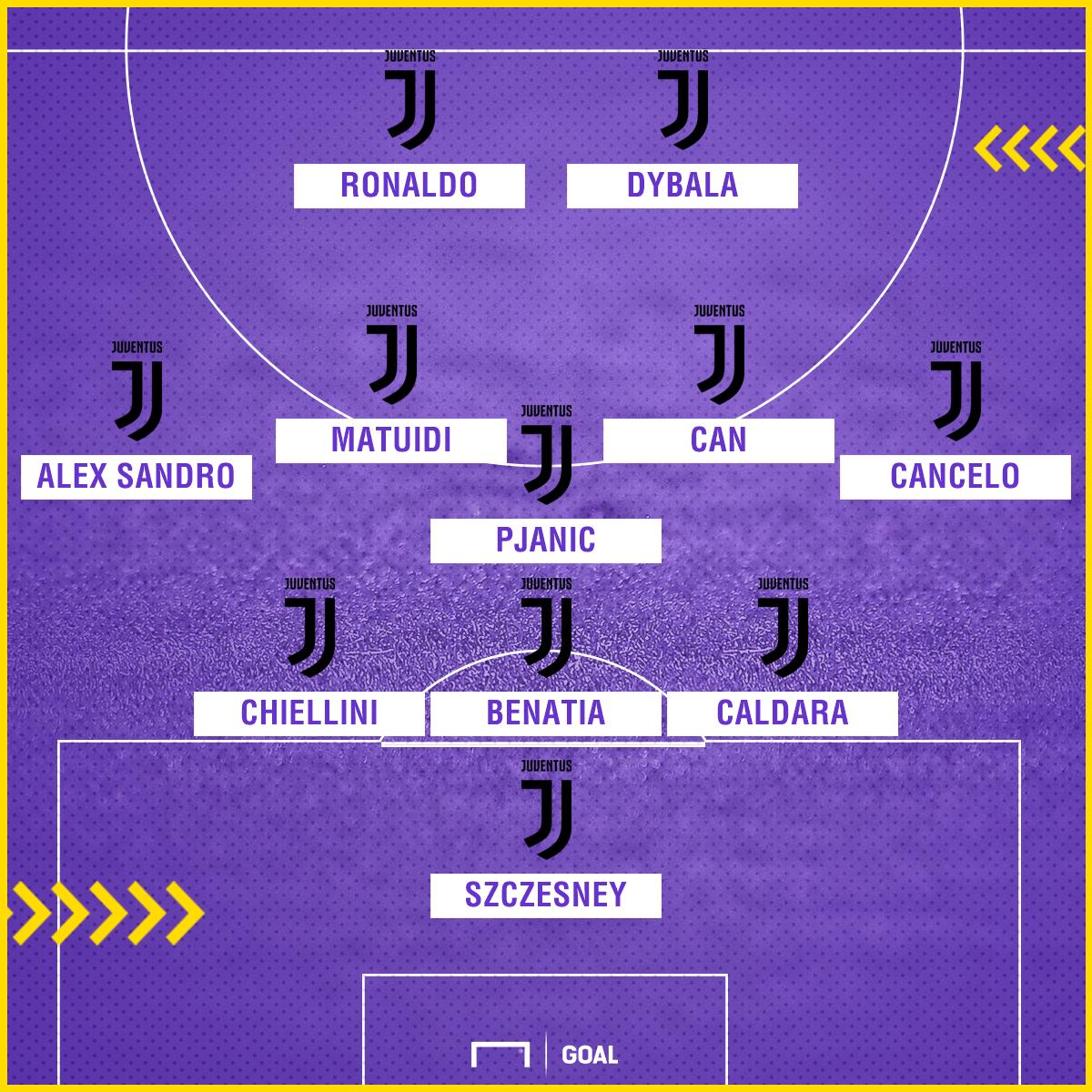 Ronaldo Juventus 3-5-2 PS