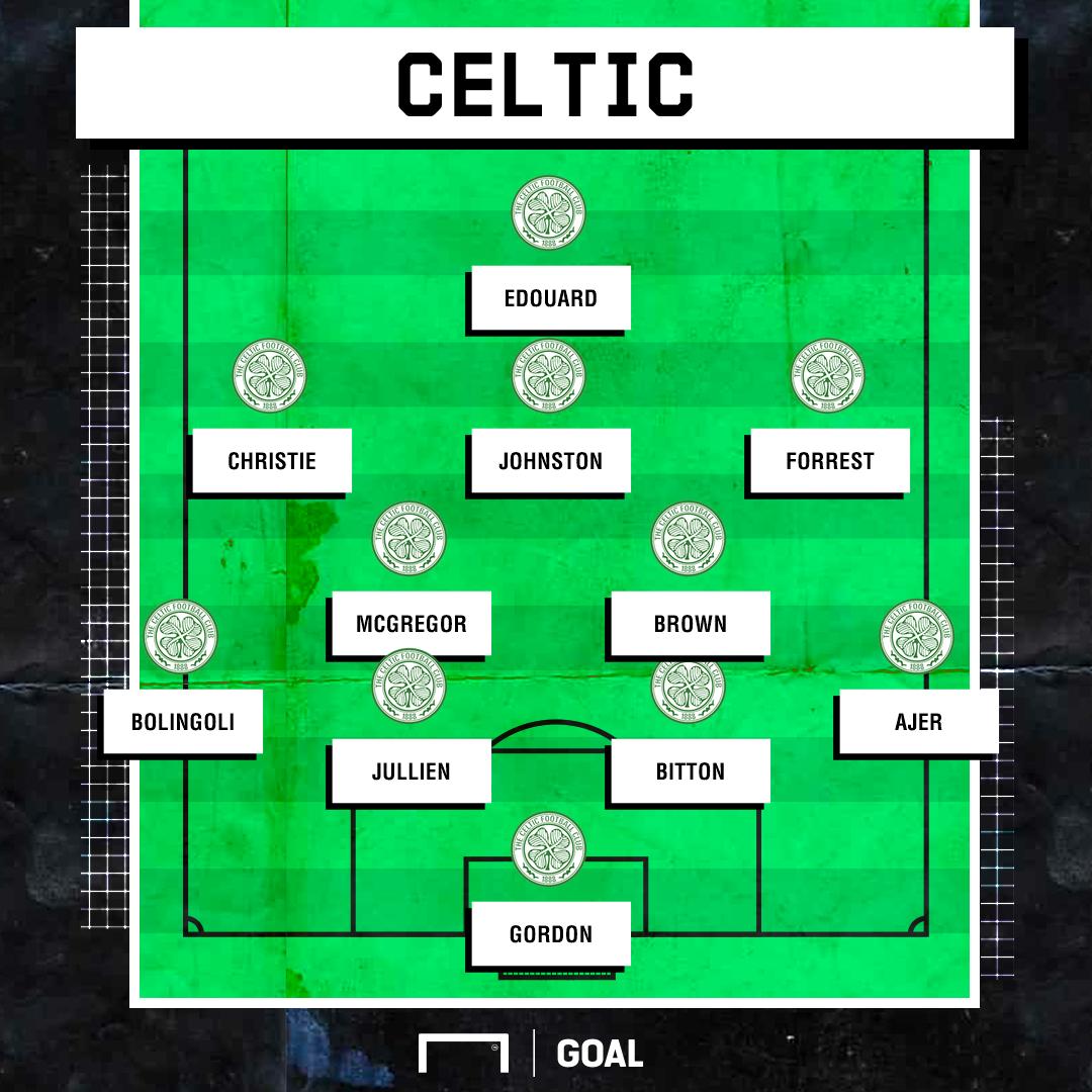 Celtic PS