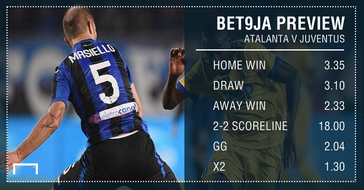 Atalanta Juventus PS