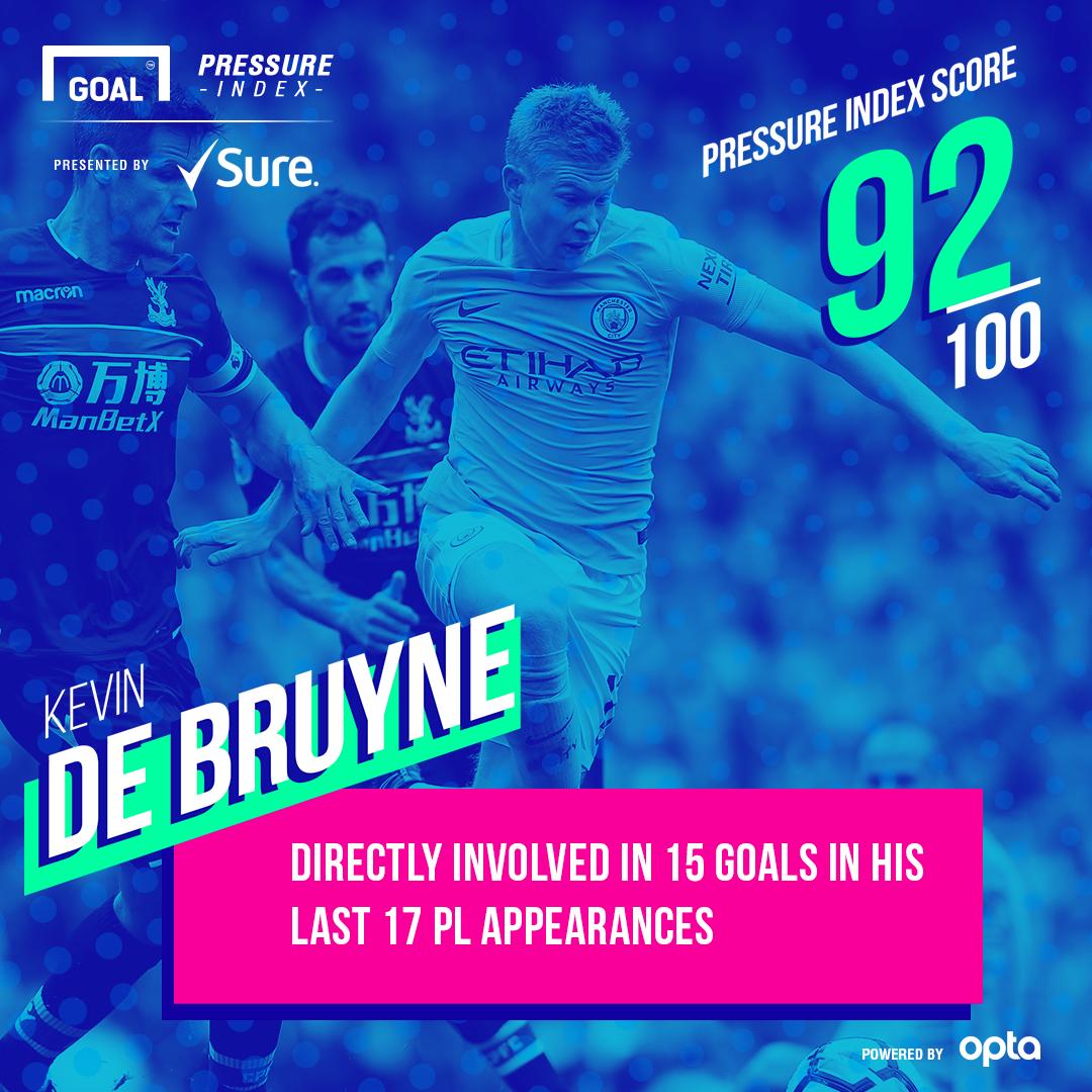 De Bruyne PI 02102017