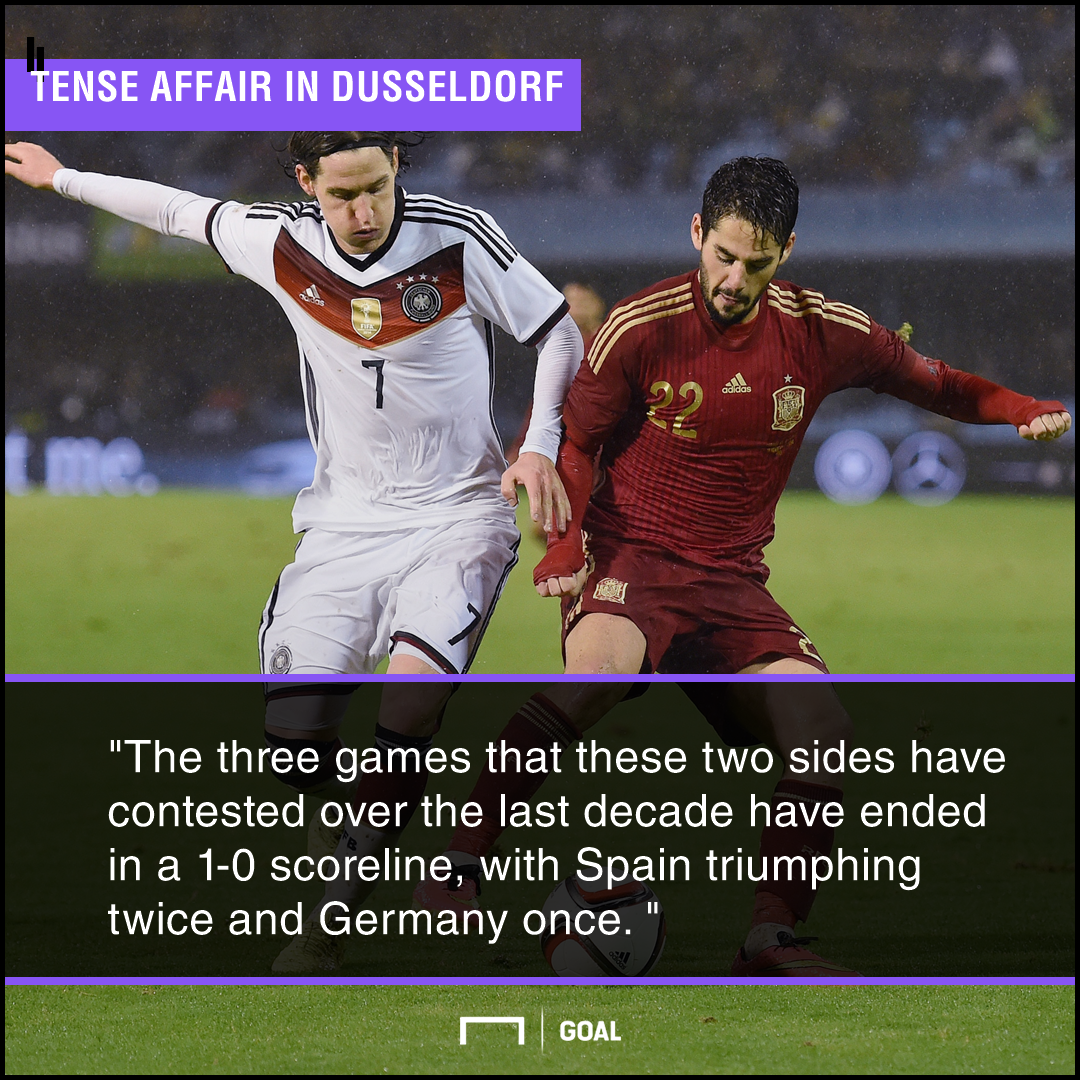 Germany Spain graphic
