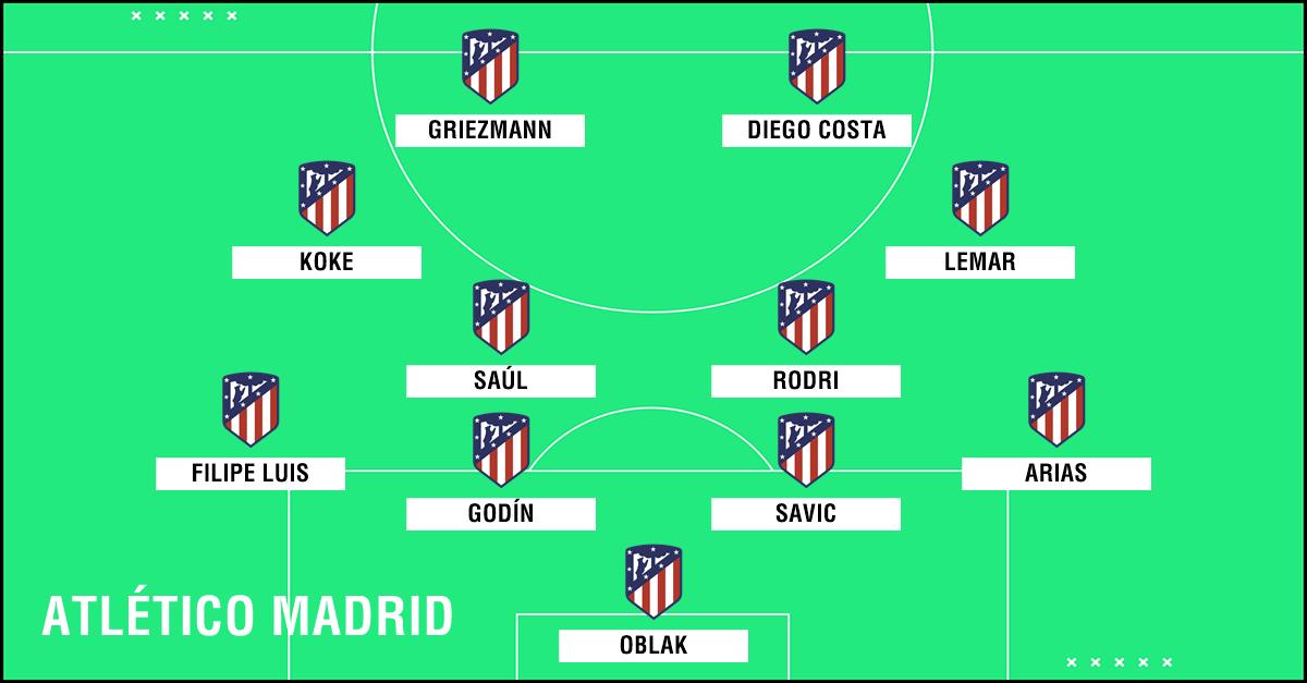 Formasi Atletico Madrid