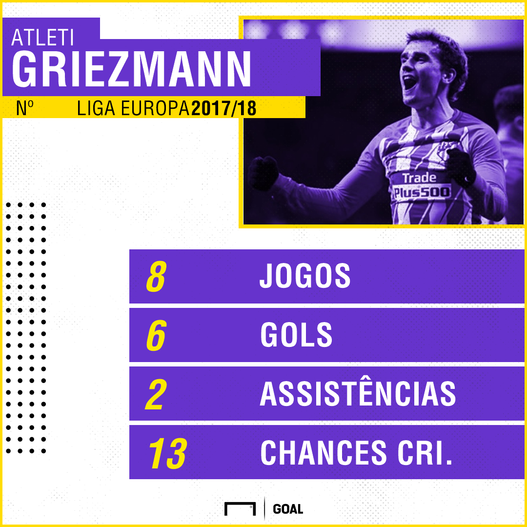 GFX Antoine Griezmann Atlético de Madrid Liga Europa 2017/18