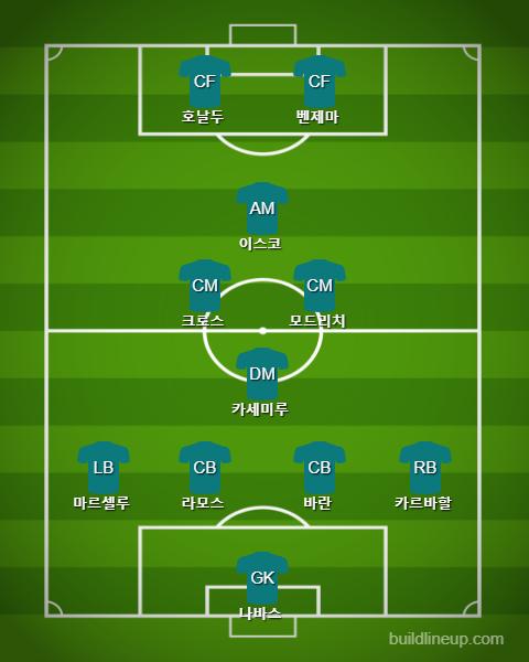 Real Madrid Starting vs Juventus