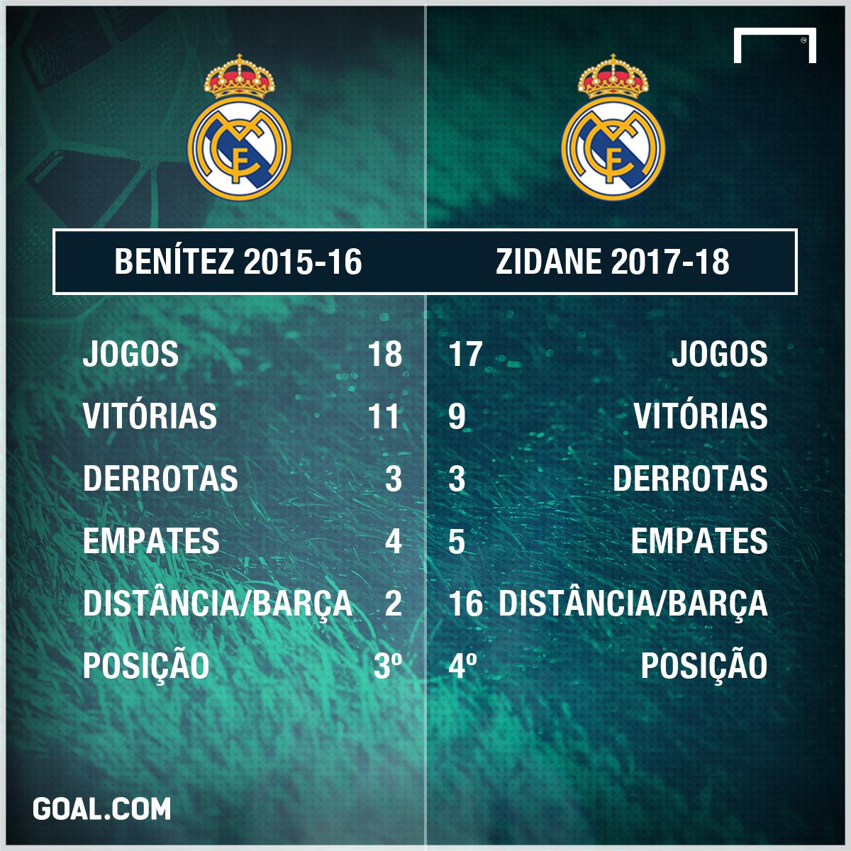 GFX Zidane Benitez
